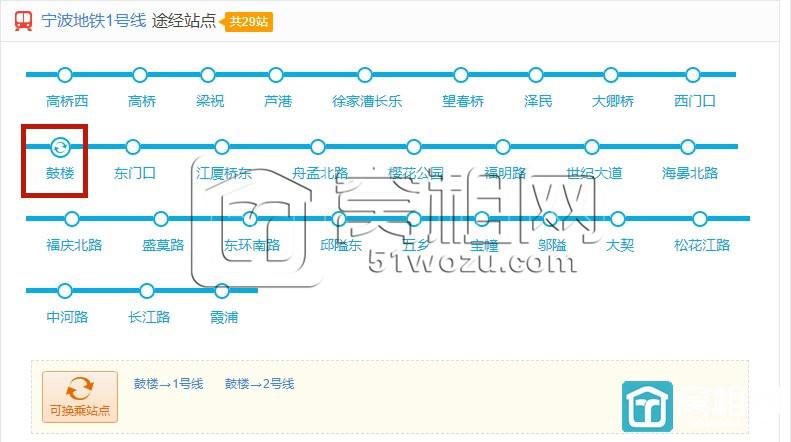 宁波恒隆中心地铁几号线那个站下?