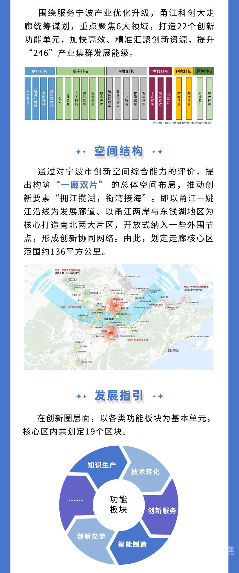 宁波甬江科创大走廊空间规划发布